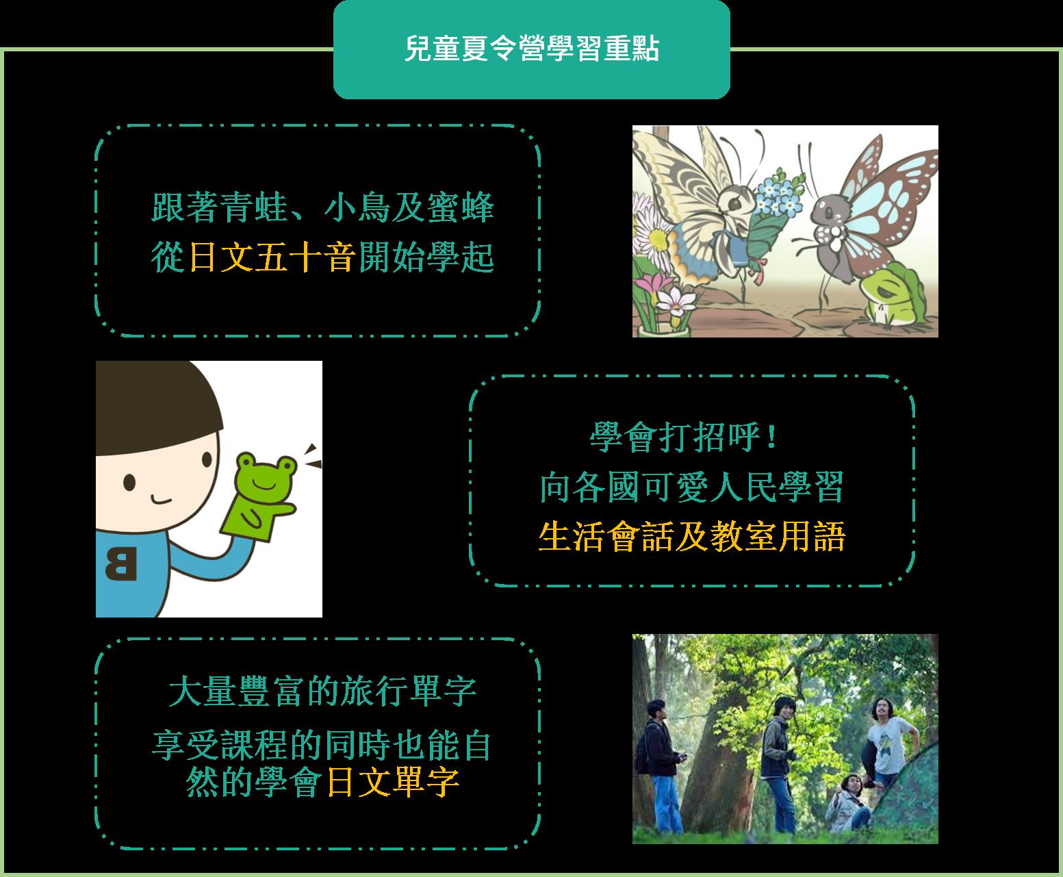 兒童日文夏令營的學習要訣及技巧,整個日文的搭配練習