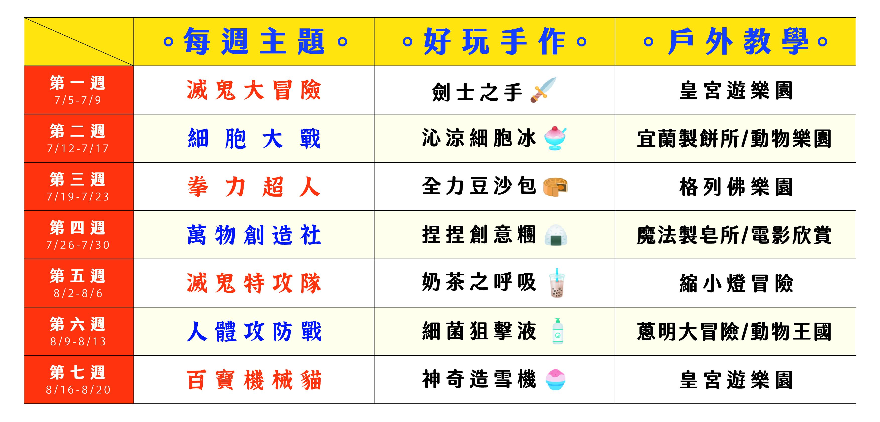 兒童日語夏令營-每週精彩內容